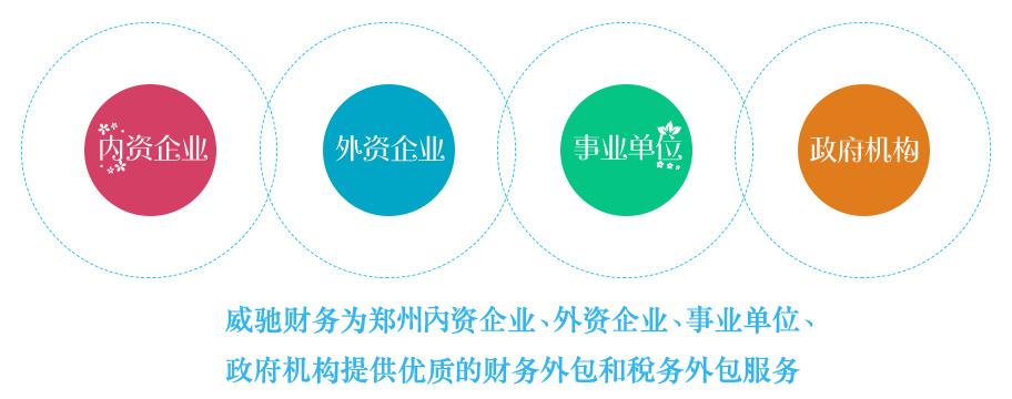 郑州威驰财务有限公司代理记账服务对象