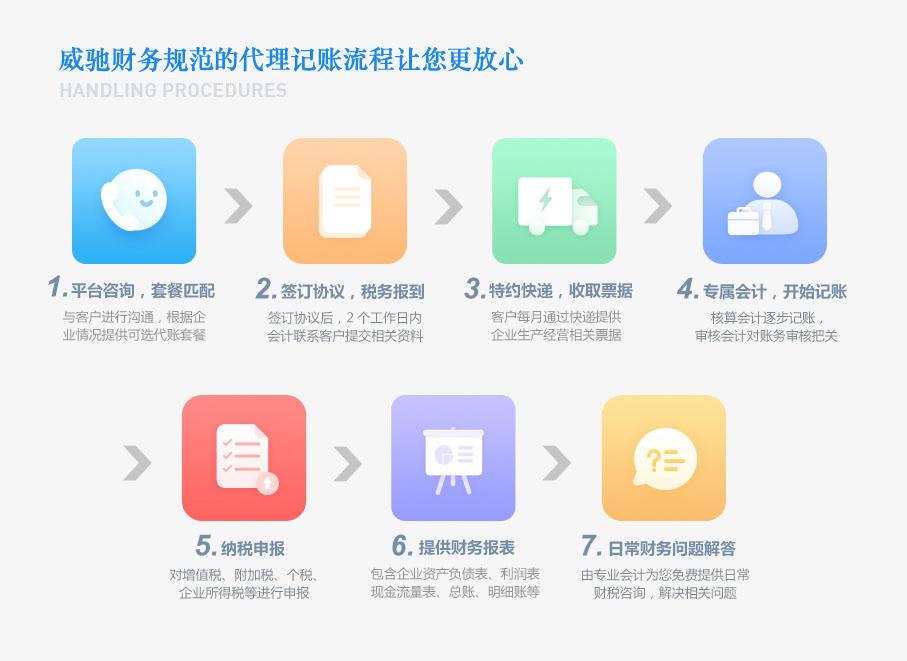 郑州威驰财务有限公司代理记账流程