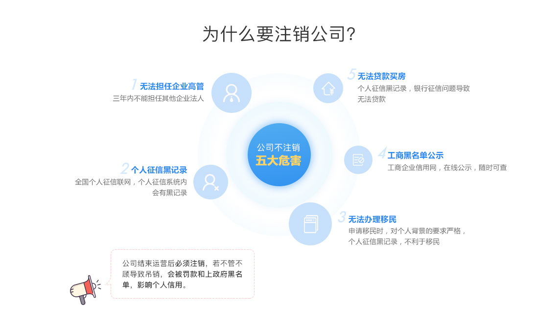 郑州二七区注销公司代理|郑州二七区公司注销代办服务就选威驰财务全程代理专业更专注