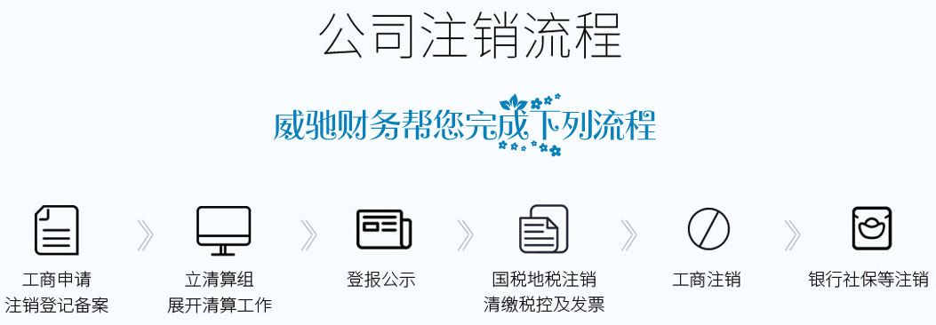 郑州管城区注销公司代理|郑州管城区公司注销代办服务就选威驰财务全程代理专业更专注