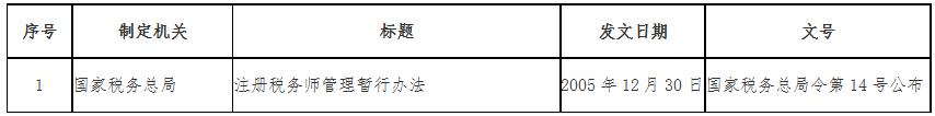 《国家税务总局关于公布失效废止的税务部门规章和税收规范性文件目录的决定》国家税务总局令第42号